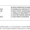 Sommier matrimoniale Lusso 31 A H 31 CM certificato ignifugo per alberghi Hotel
